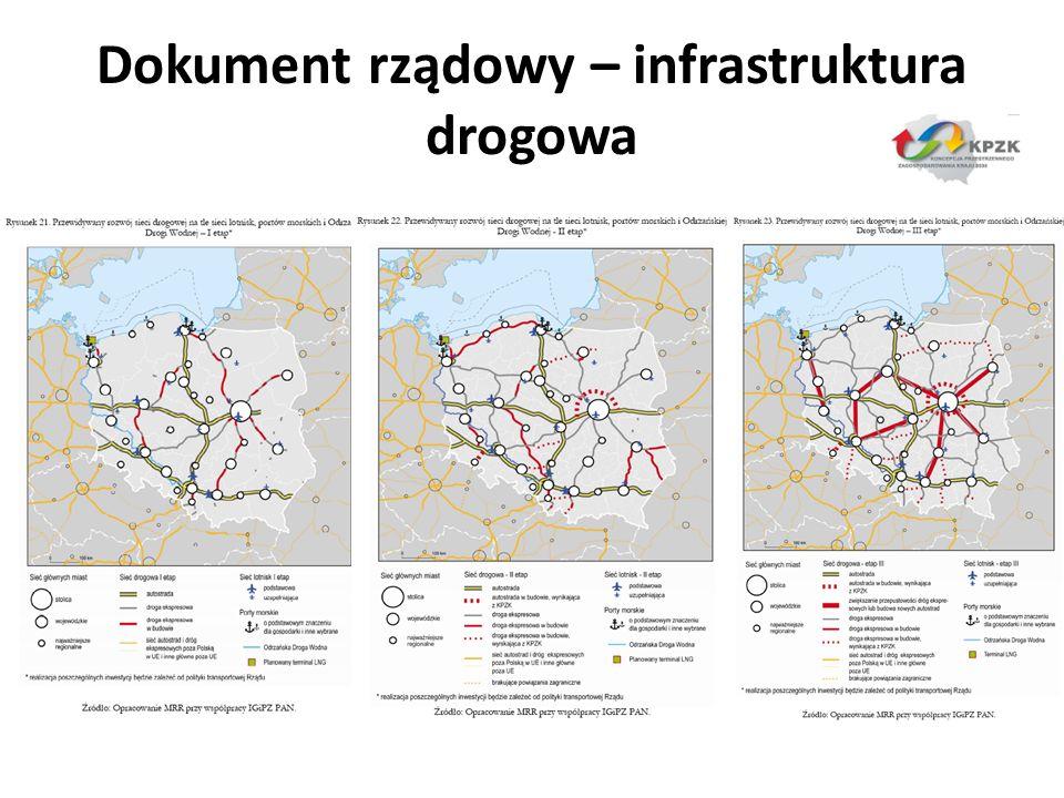 Dokument rządowy – infrastruktura drogowa