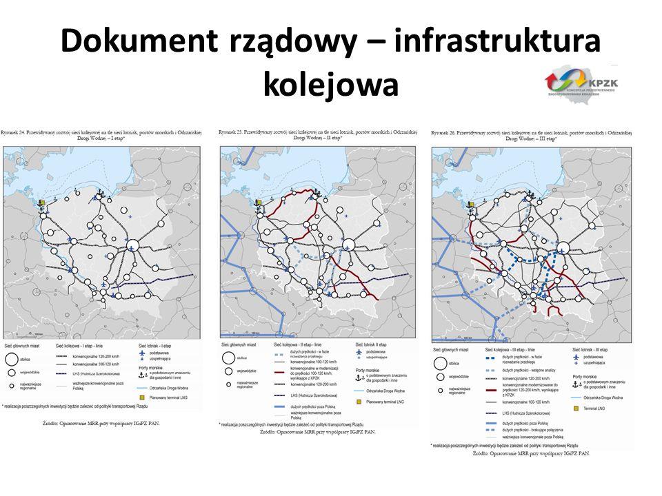 Dokument rządowy – infrastruktura kolejowa