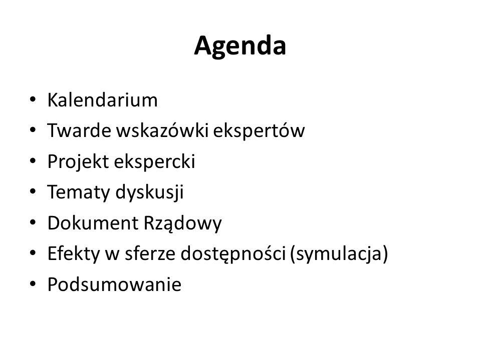 Agenda Kalendarium Twarde wskazówki ekspertów Projekt ekspercki