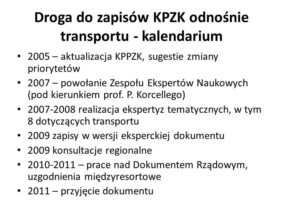 Droga do zapisów KPZK odnośnie transportu - kalendarium
