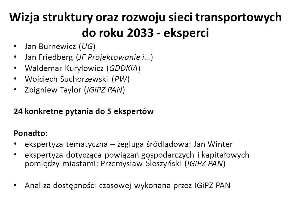 Wizja struktury oraz rozwoju sieci transportowych do roku 2033 - eksperci