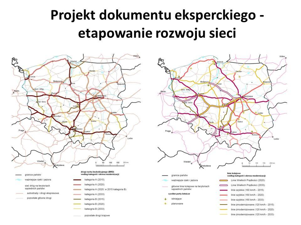 Projekt dokumentu eksperckiego - etapowanie rozwoju sieci