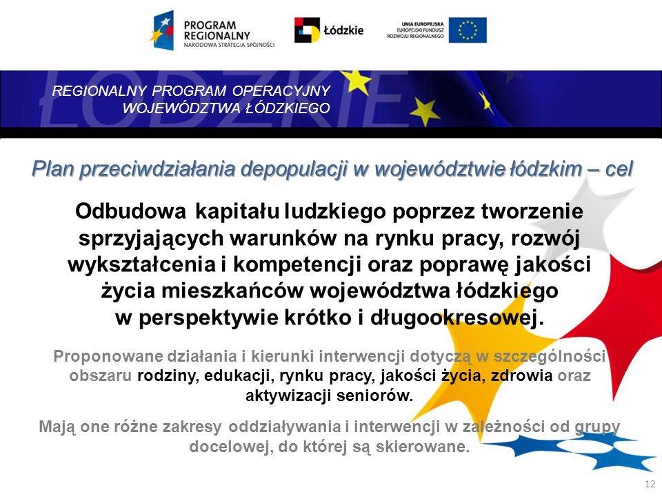 Plan przeciwdziałania depopulacji w województwie łódzkim – cel