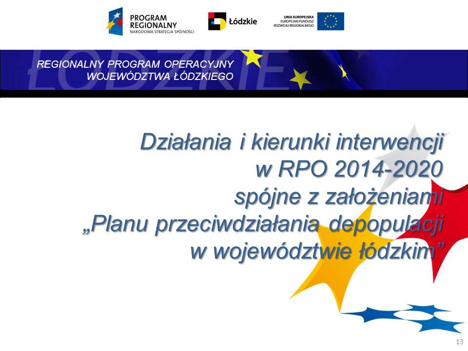 """Działania i kierunki interwencji w RPO 2014-2020 spójne z założeniami """"Planu przeciwdziałania depopulacji"""