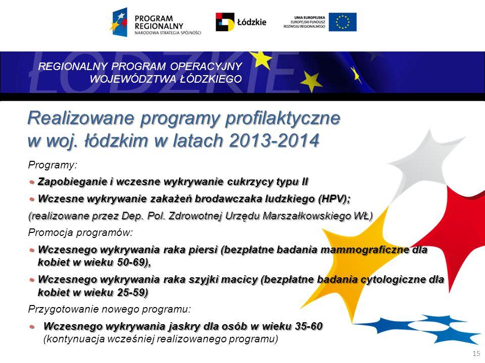 Realizowane programy profilaktyczne w woj. łódzkim w latach 2013-2014