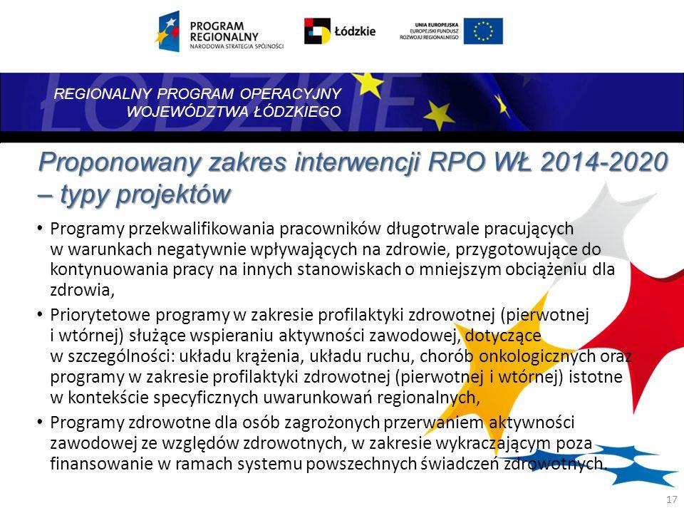 Proponowany zakres interwencji RPO WŁ 2014-2020 – typy projektów
