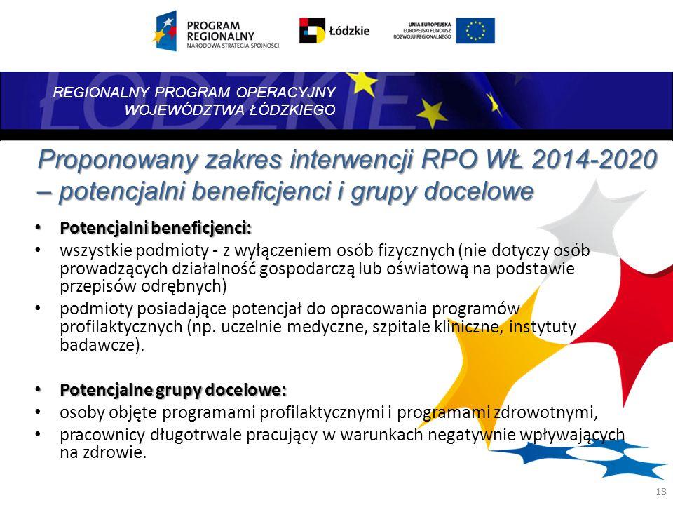 Proponowany zakres interwencji RPO WŁ 2014-2020 – potencjalni beneficjenci i grupy docelowe