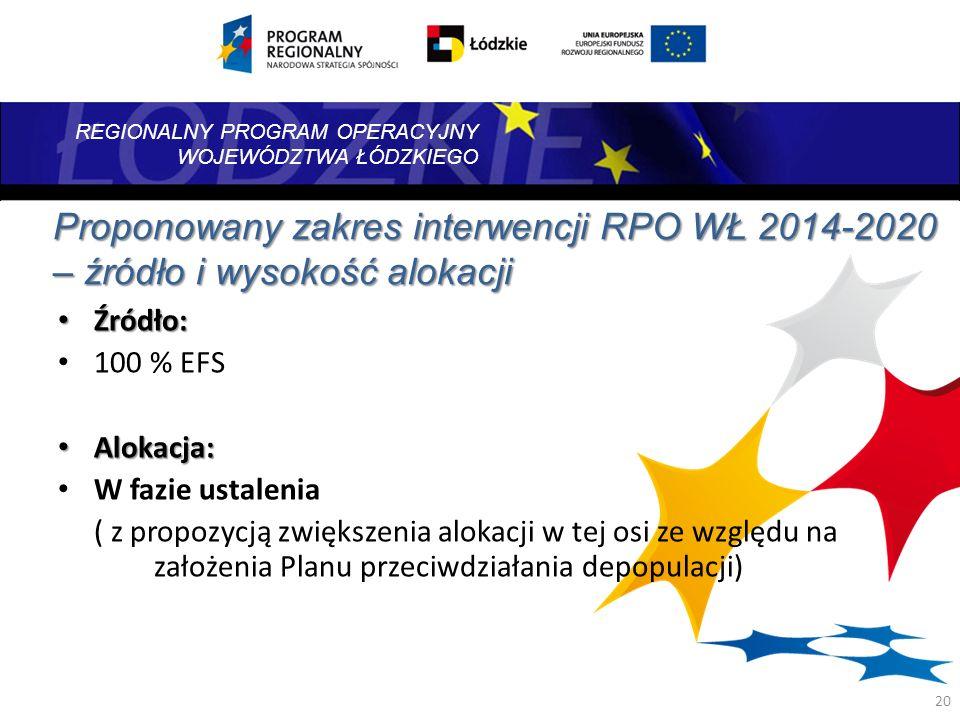 Proponowany zakres interwencji RPO WŁ 2014-2020 – źródło i wysokość alokacji