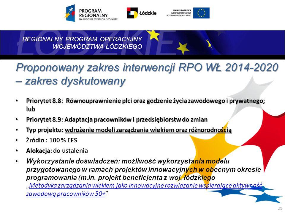 Proponowany zakres interwencji RPO WŁ 2014-2020 – zakres dyskutowany