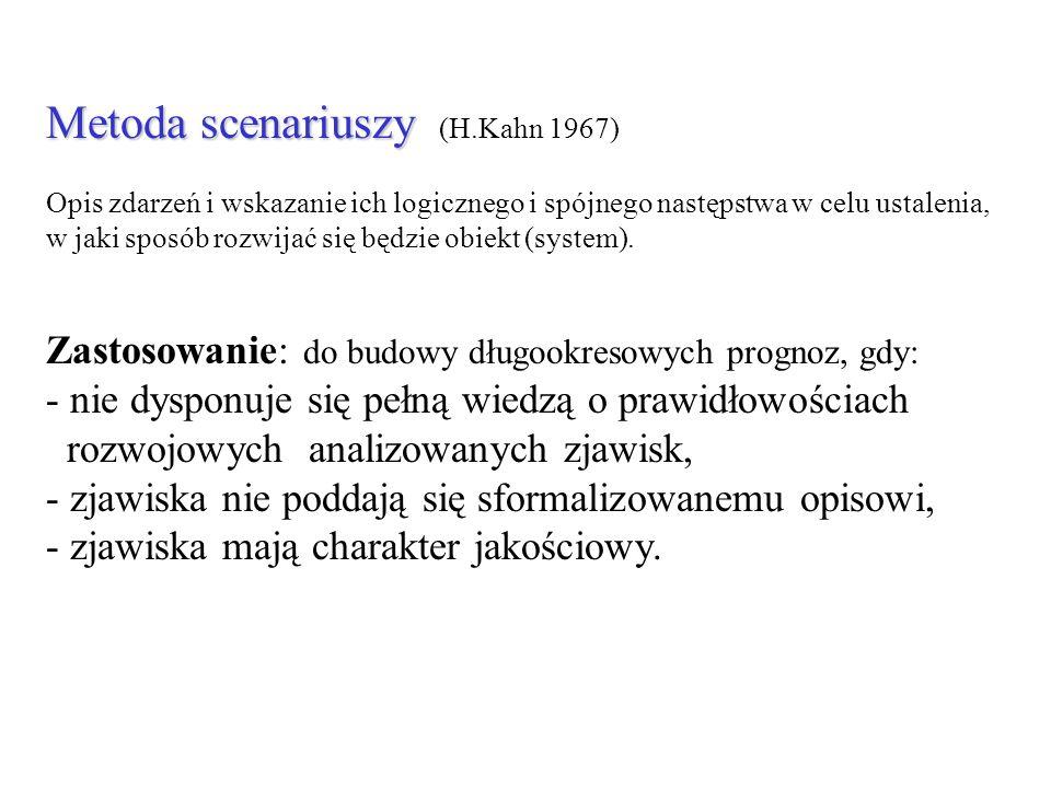 Metoda scenariuszy (H.Kahn 1967)