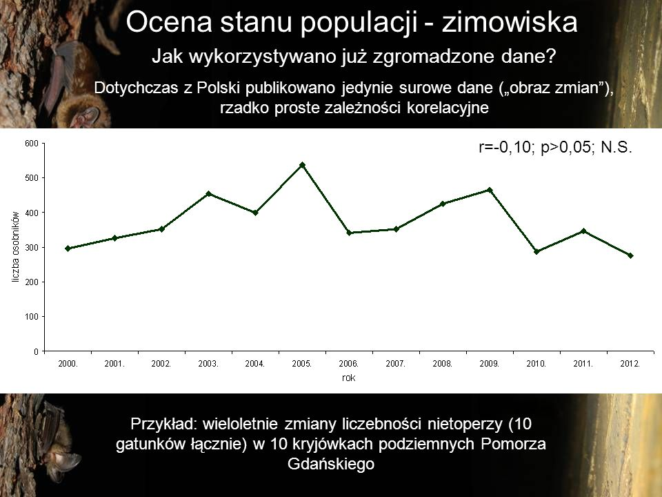 Ocena stanu populacji - zimowiska