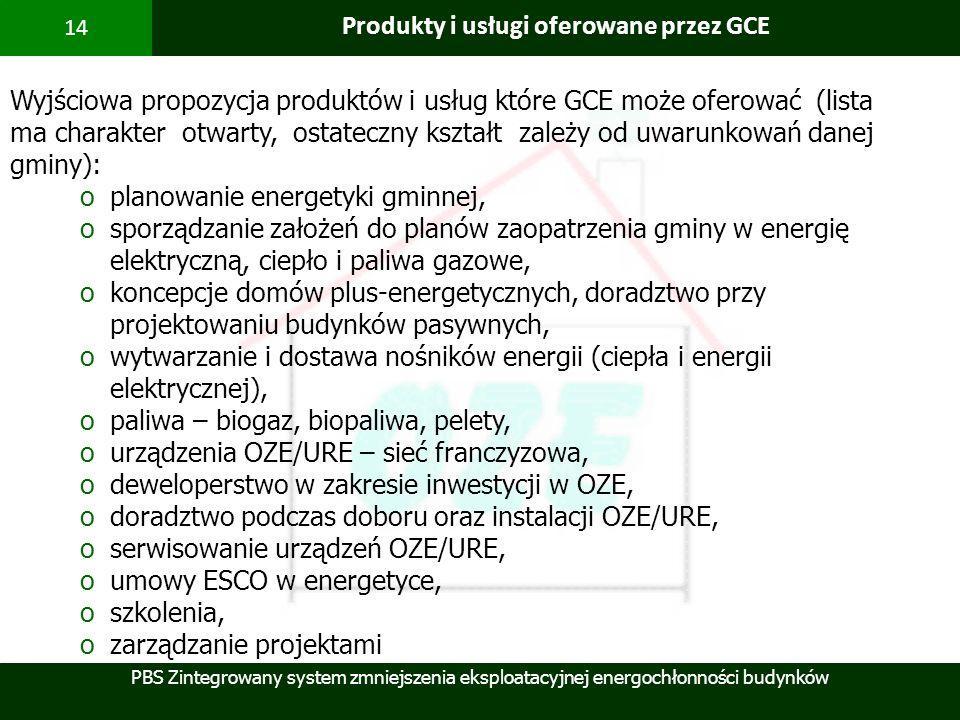 Produkty i usługi oferowane przez GCE