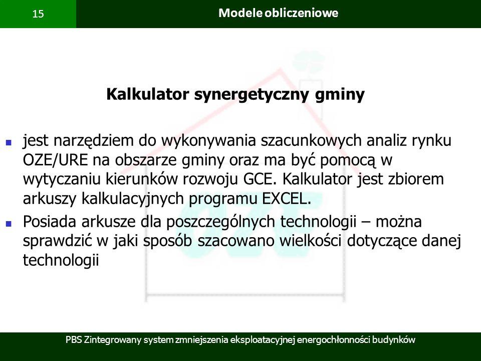 Kalkulator synergetyczny gminy