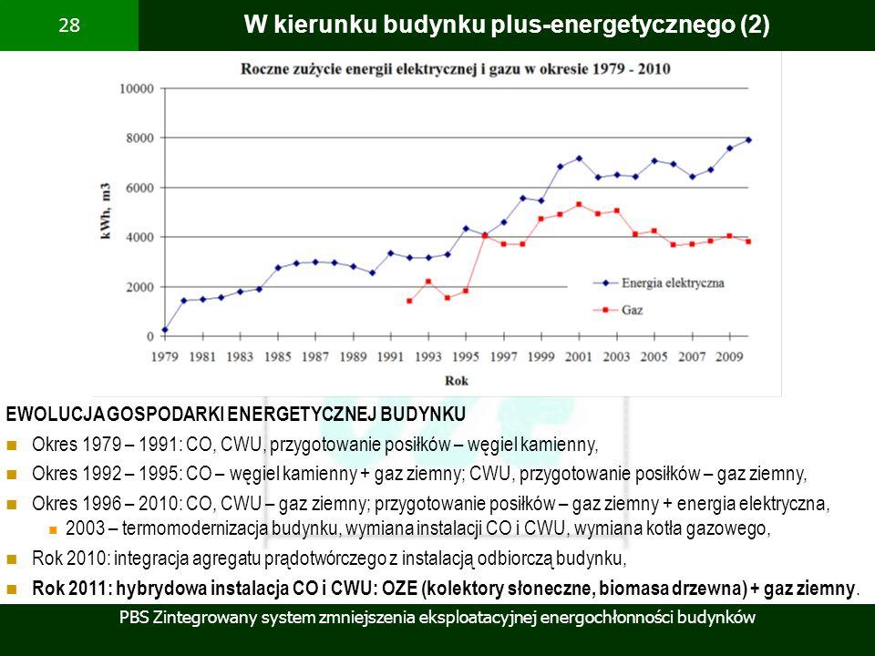 W kierunku budynku plus-energetycznego (2)