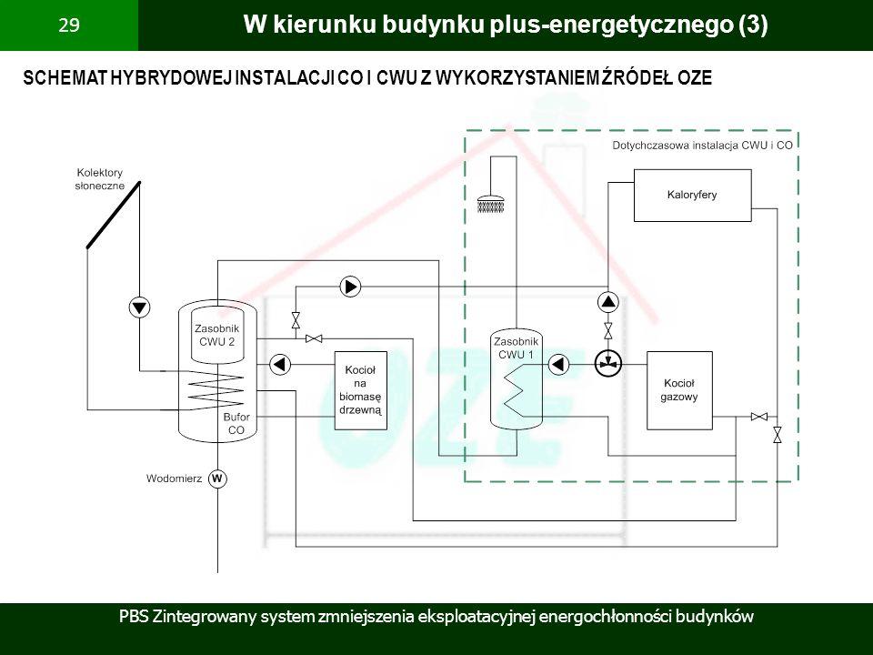W kierunku budynku plus-energetycznego (3)