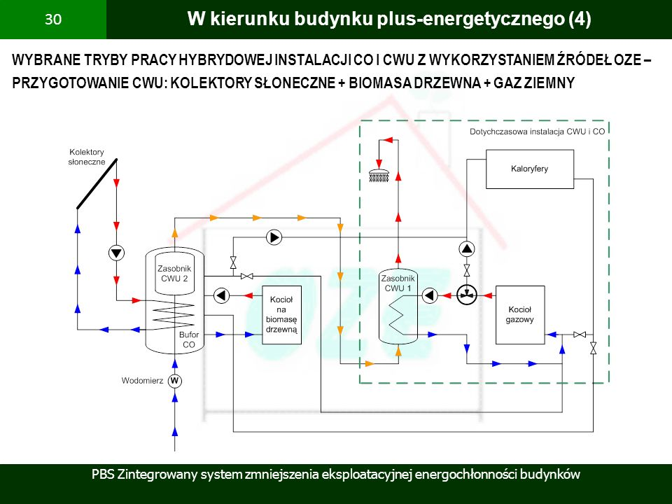 W kierunku budynku plus-energetycznego (4)