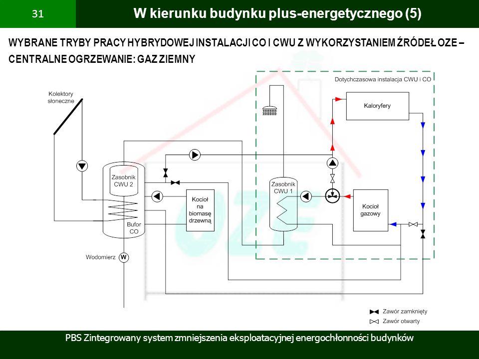W kierunku budynku plus-energetycznego (5)