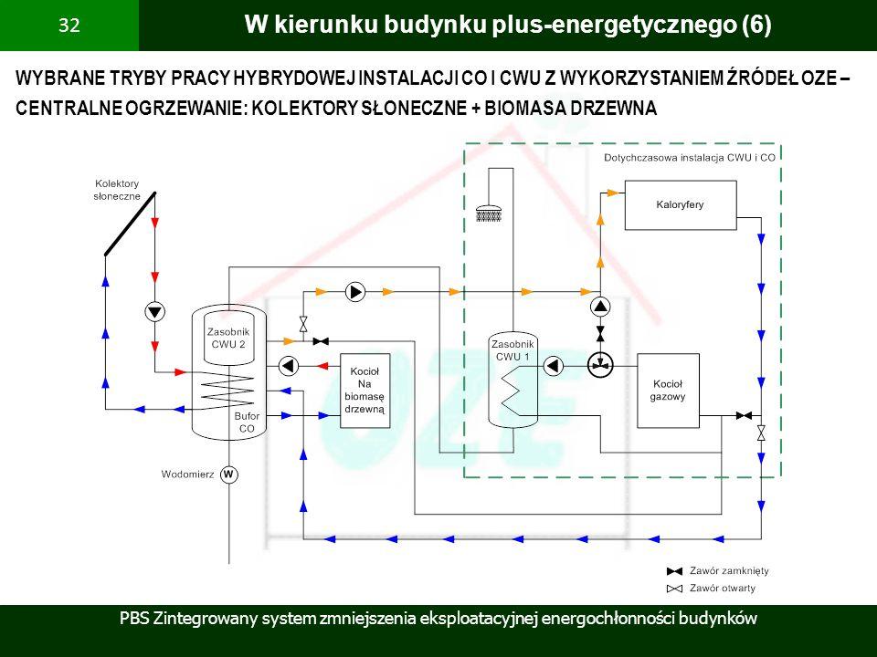 W kierunku budynku plus-energetycznego (6)