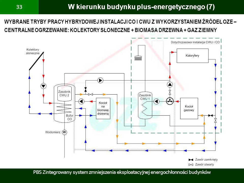 W kierunku budynku plus-energetycznego (7)