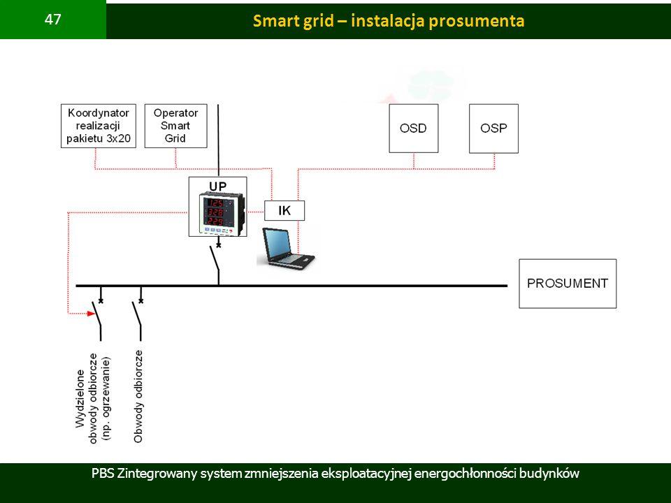 Smart grid – instalacja prosumenta