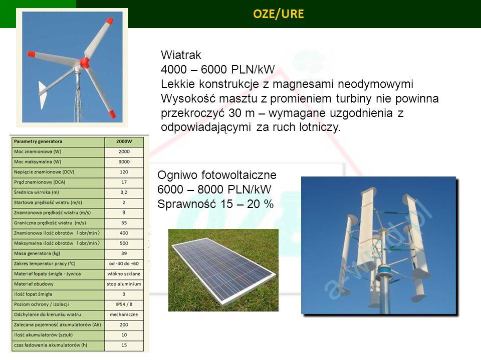 OZE/URE Wiatrak 4000 – 6000 PLN/kW