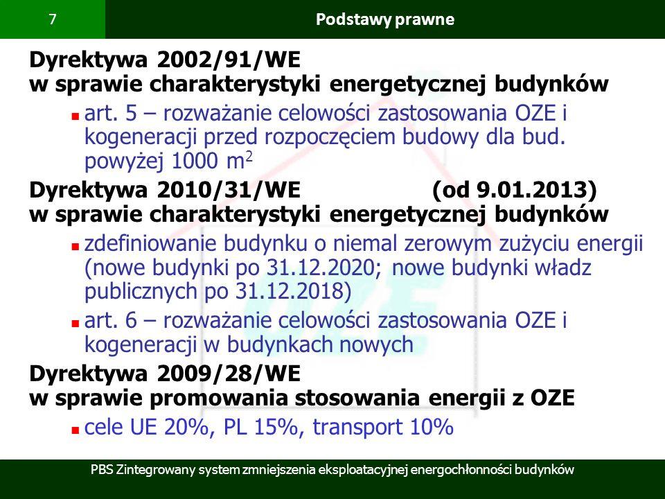 Dyrektywa 2002/91/WE w sprawie charakterystyki energetycznej budynków