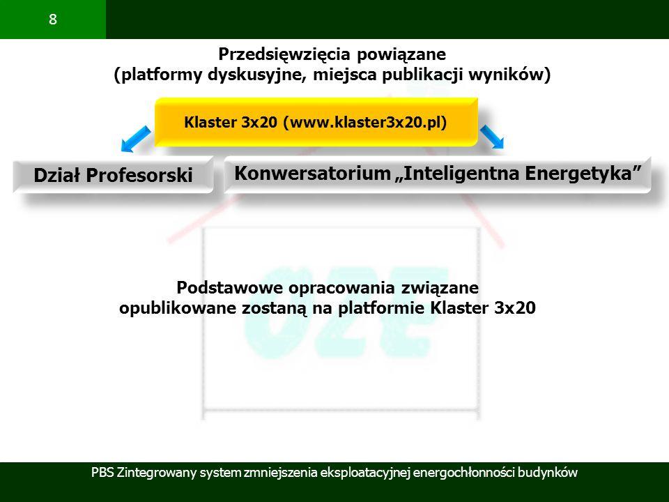 "Dział Profesorski Konwersatorium ""Inteligentna Energetyka"