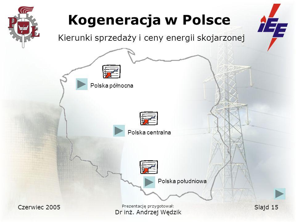Kogeneracja w Polsce Kierunki sprzedaży i ceny energii skojarzonej