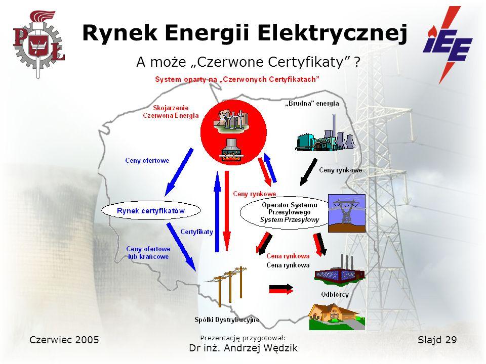 """Rynek Energii Elektrycznej A może """"Czerwone Certyfikaty"""