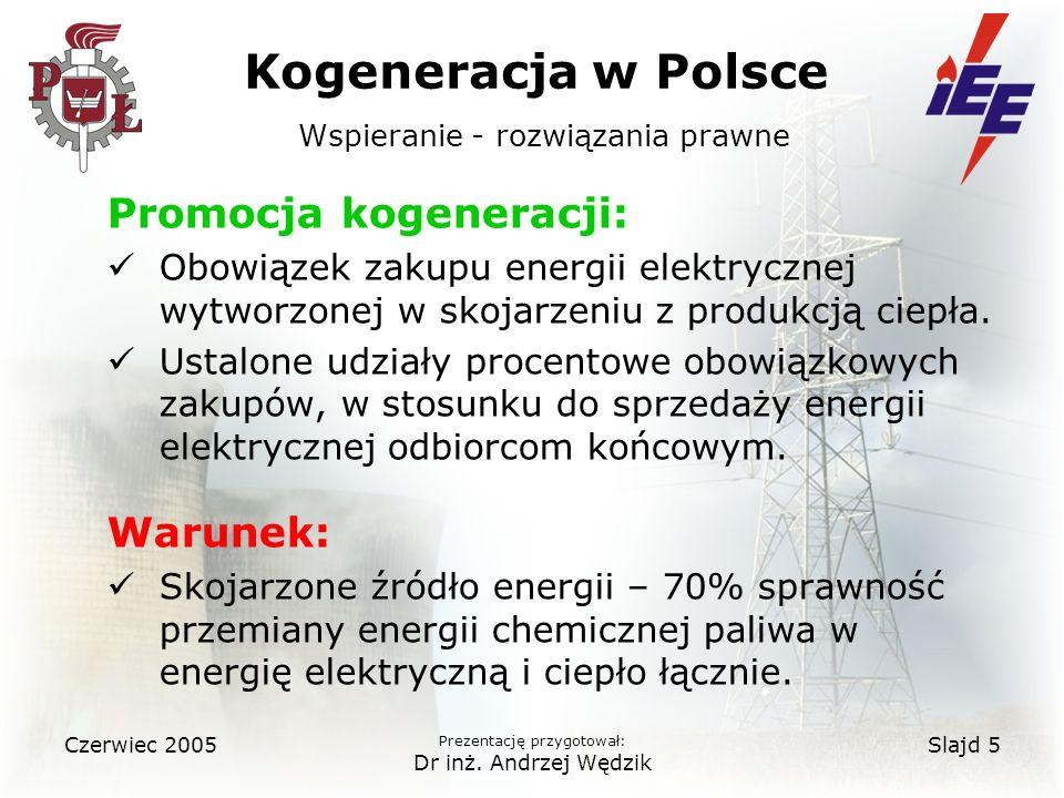 Kogeneracja w Polsce Wspieranie - rozwiązania prawne