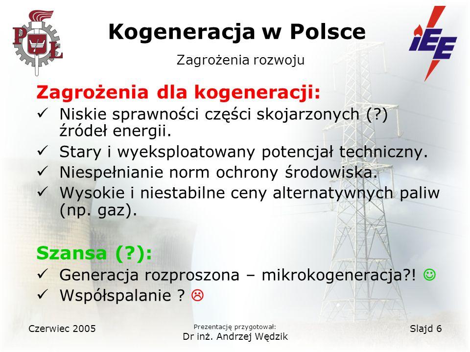 Kogeneracja w Polsce Zagrożenia rozwoju