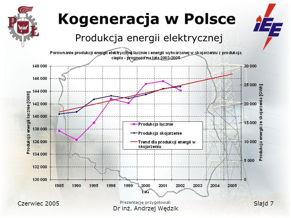 Kogeneracja w Polsce Produkcja energii elektrycznej
