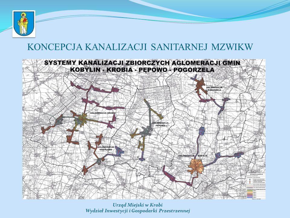 Koncepcja kanalizacji sanitarnej MZWiKW
