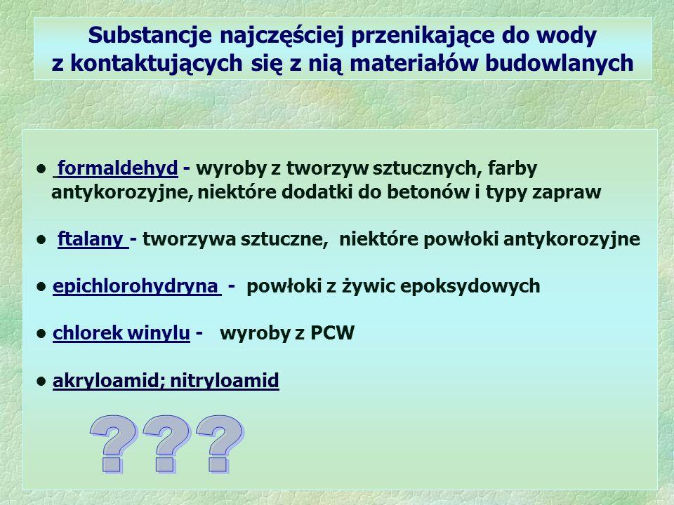 Substancje najczęściej przenikające do wody
