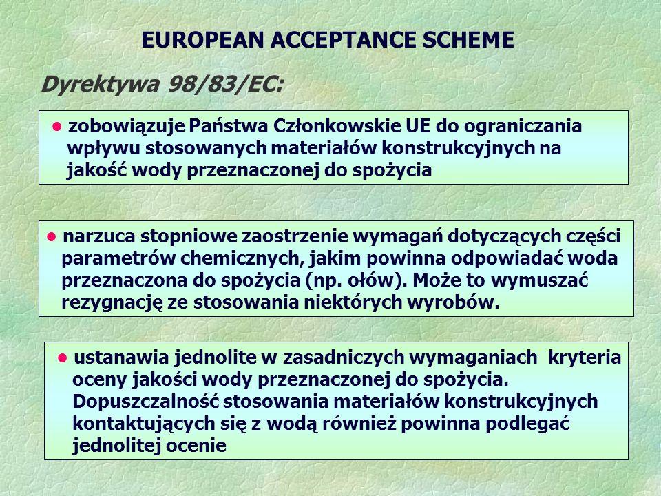EUROPEAN ACCEPTANCE SCHEME
