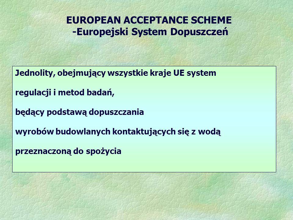 EUROPEAN ACCEPTANCE SCHEME -Europejski System Dopuszczeń