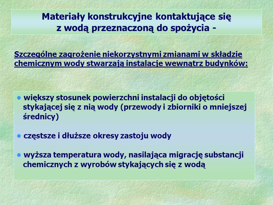 Materiały konstrukcyjne kontaktujące się