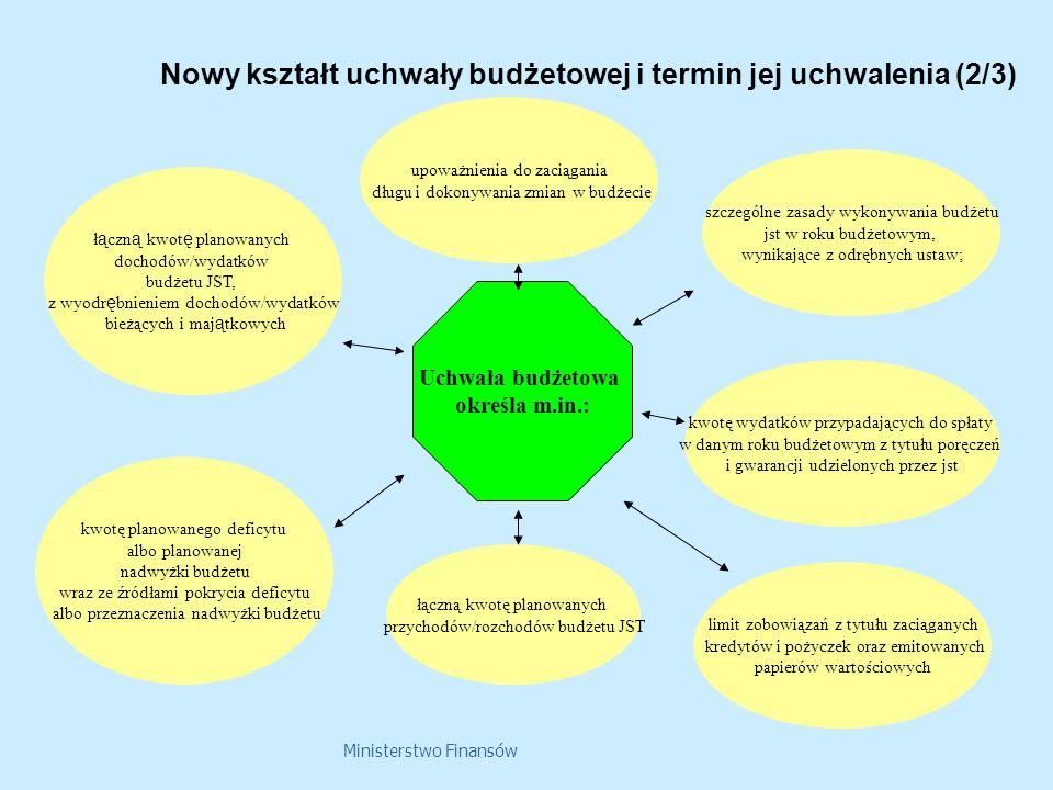 Nowy kształt uchwały budżetowej i termin jej uchwalenia (2/3)