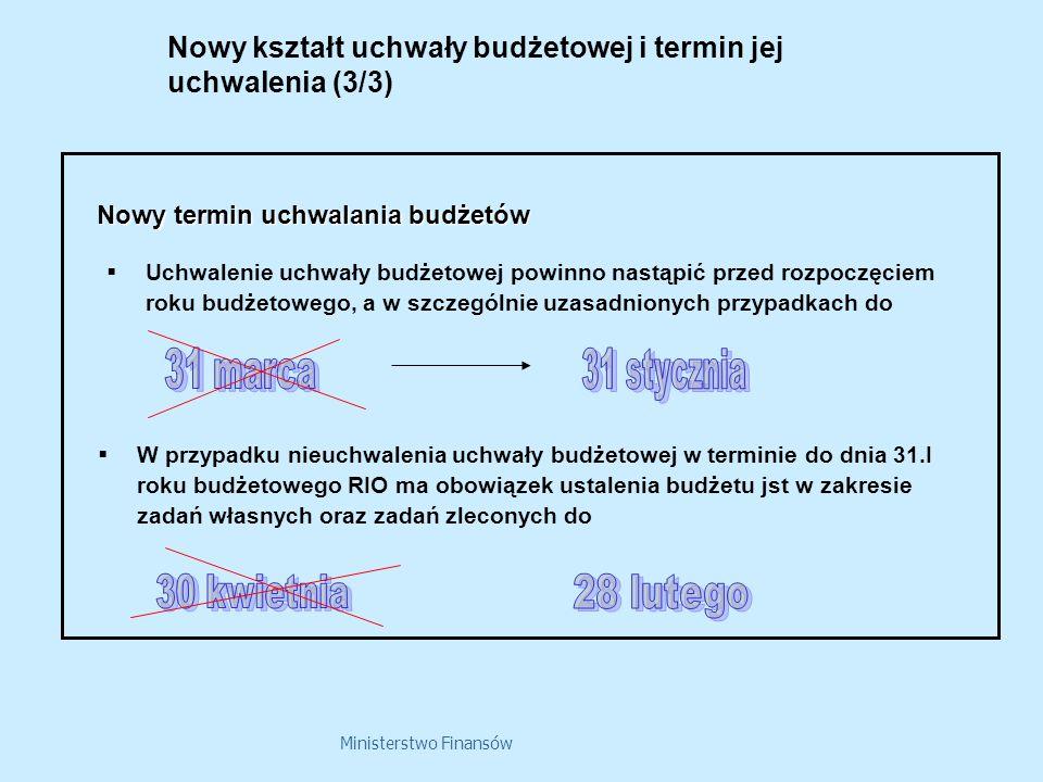 Nowy kształt uchwały budżetowej i termin jej uchwalenia (3/3)