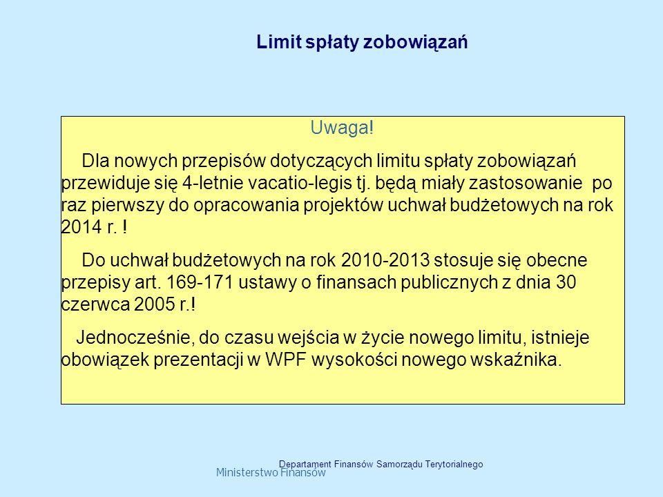 Limit spłaty zobowiązań