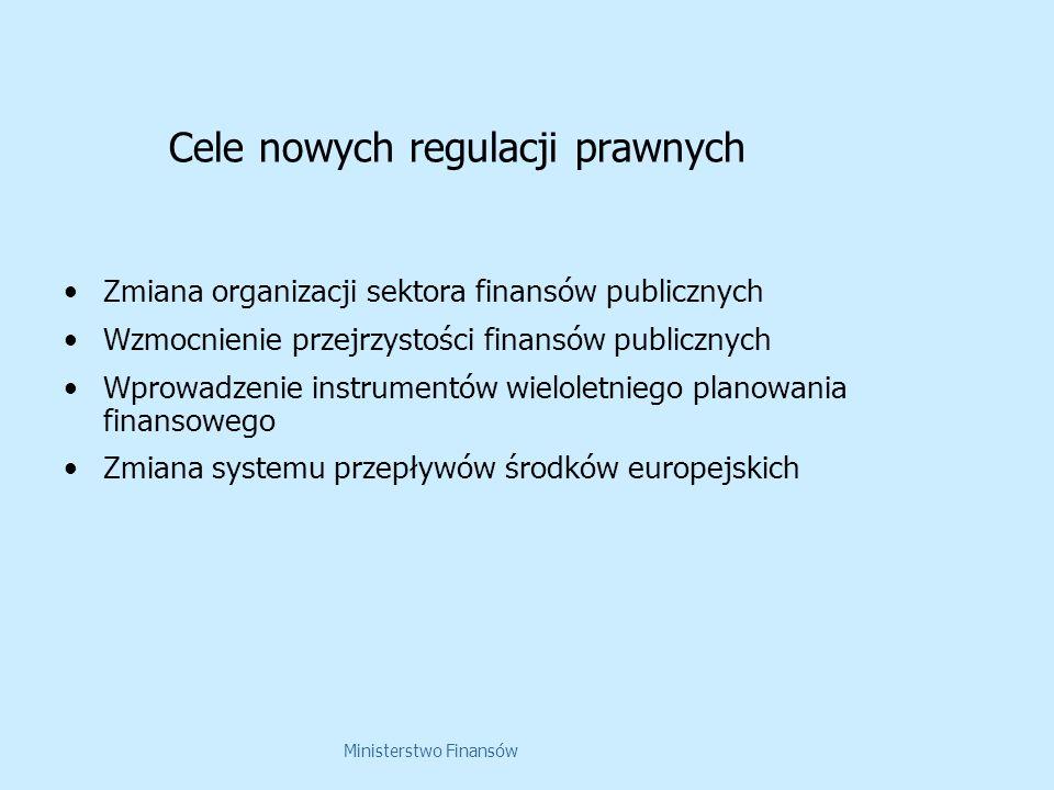 Cele nowych regulacji prawnych