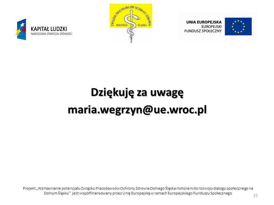 Dziękuję za uwagę maria.wegrzyn@ue.wroc.pl
