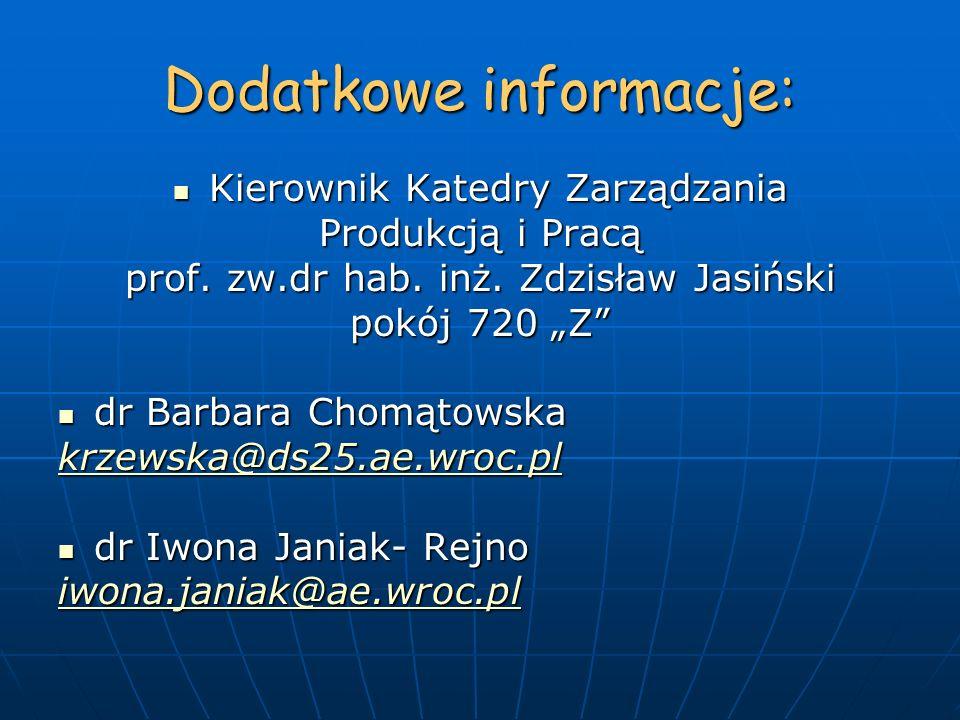 Dodatkowe informacje: