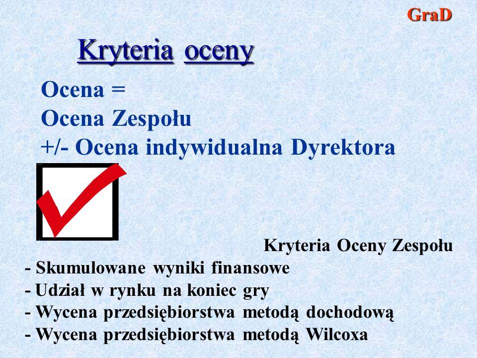 Kryteria oceny Ocena = Ocena Zespołu +/- Ocena indywidualna Dyrektora