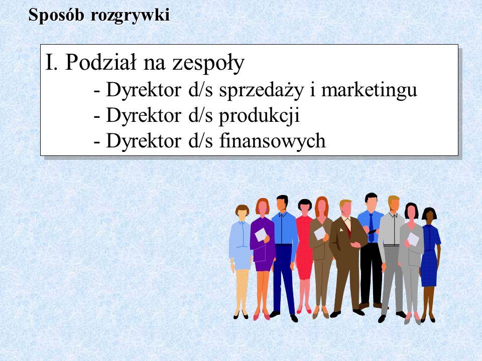 I. Podział na zespoły - Dyrektor d/s sprzedaży i marketingu