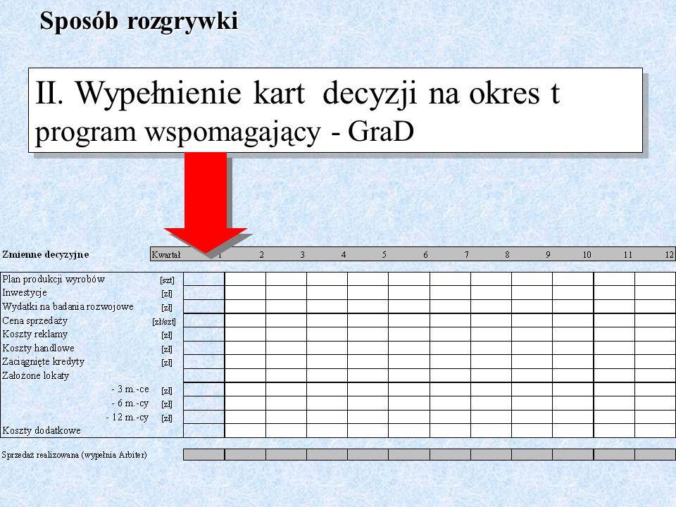 II. Wypełnienie kart decyzji na okres t