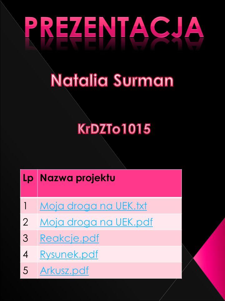 PREZENTACJA Natalia Surman KrDZTo1015 Lp Nazwa projektu 1