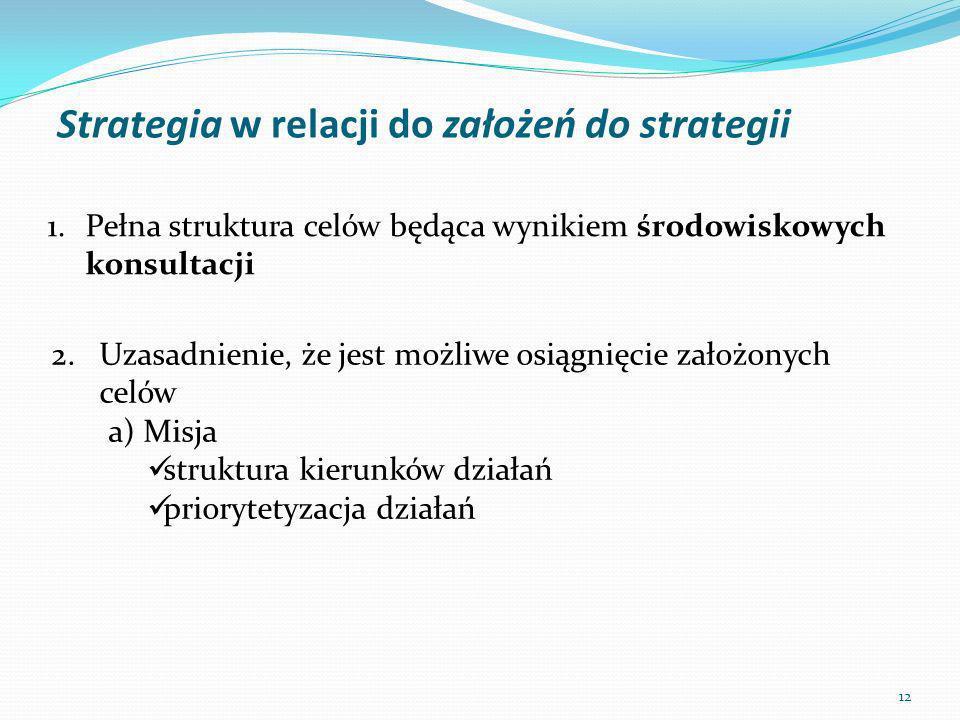 Strategia w relacji do założeń do strategii