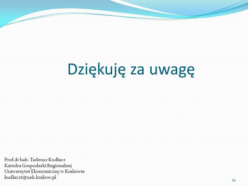 Dziękuję za uwagę Prof.dr hab. Tadeusz Kudłacz
