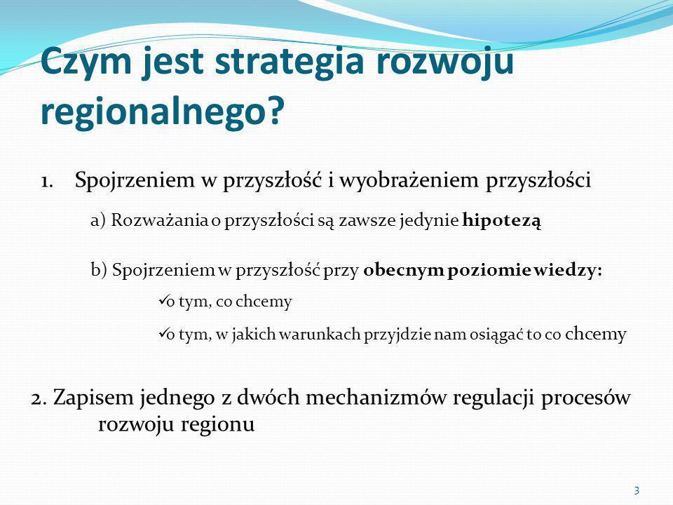 Czym jest strategia rozwoju regionalnego
